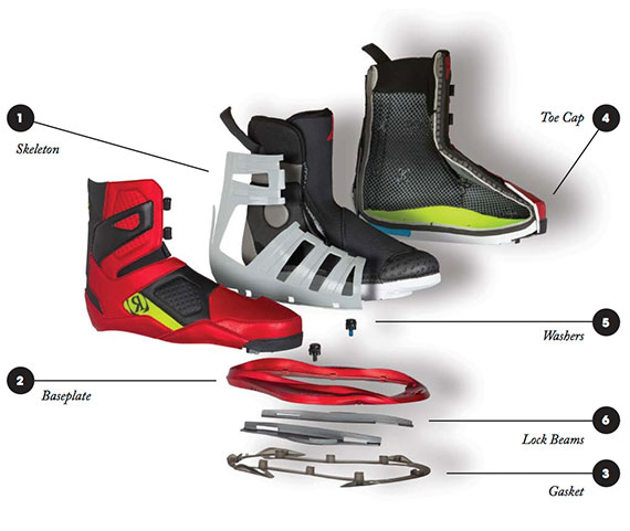 Ronix Brainframe technologie in 2015 boots