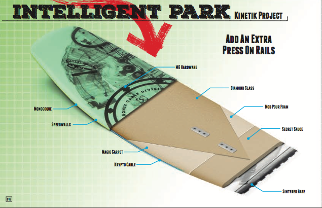 Intelligent Park Core