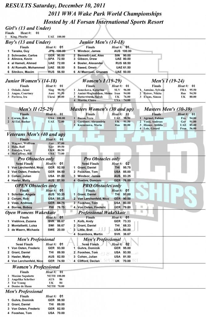 Uitslagen WWA Wakepark Worlds 2011